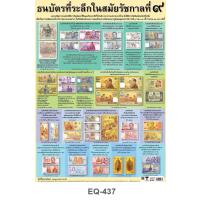 Commemorative Banknotes of His Majesty the late King Bhumibol Adulyadej Paper Poster EQ-437