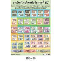 Banknotes issued during the reign of His Majesty the King Bhumibol Adulyadej Paper Poster EQ-438