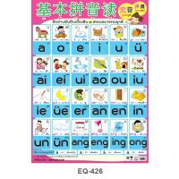 Mandarin Chinese Pinyin Vowels and Consonants Paper Posters EQ426