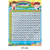 Multiplication Chart Plastic Poster EP-454