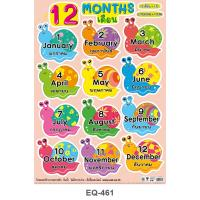 12 Months Paper Posters EQ461