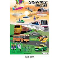 Mode Of Transportations Educational Paper Posters EQ269