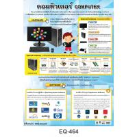 The composition of computer Paper poster EQ464