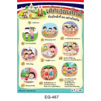 The Duties of Children to the Nation Paper Poster EQ-467