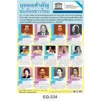 UNESCO Thai Great Personalities Paper Posters Set2 EQ-334