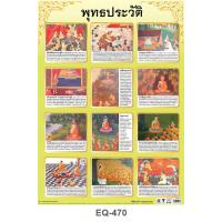 Life of the Buddha Paper Posters EQ-470