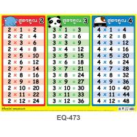 Multiplication Tables Paper Poster 2-4 EQ-473