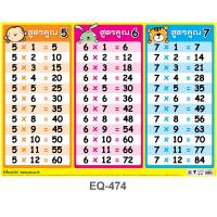 Multiplication Tables Paper Poster 5-7 EQ-474