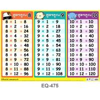Multiplication Tables Paper Poster 8-13 EQ-475