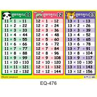 Multiplication Tables Paper Poster 11-13 EQ-476