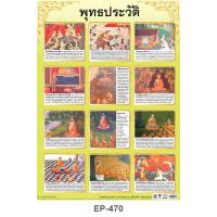 Life of the Buddha Plastic Posters EP-470