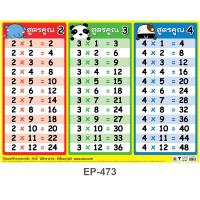 Multiplication Tables Plastic Poster 2-4 EP-473