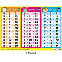 Multiplication Tables Plastic Poster 5-7 EP-474