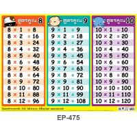 Multiplication Tables Plastic Poster 8-13 EP-475