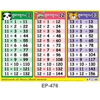 Multiplication Tables Plastic Poster 11-13 EP-476