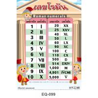 Roman Numerals Educational Paper Posters EQ099