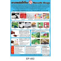 Narcotic Drugs Plastic Poster EP482