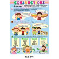 English Grammar Conjunctions Paper Posters EQ-246