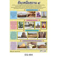The Four Holy Places of Buddhism Paper Posters EQ494