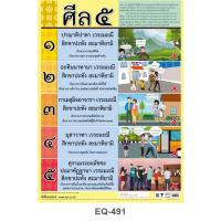 The Five Precepts (Panca-Sila) Paper Posters EQ-491