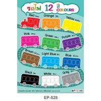 Learning 12 Colors Plastic Poster EP-528