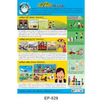 Pollution Plastic Posters EP-529