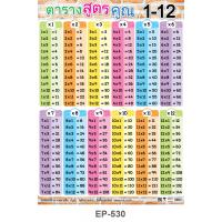 Multiplication Tables Plastic Poster 1-12 EP-530