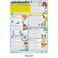 NCDs (Non-Communicable diseases) Paper Posters EQ-531