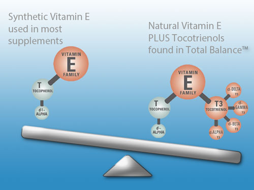 Total Balance Unisex  supplement  Vitamin E  antioxidant  xtendlife  xtendlifethailand
