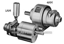 Gear , Motor , GAST , AM Series , มอเตอร์เกียร์ลม