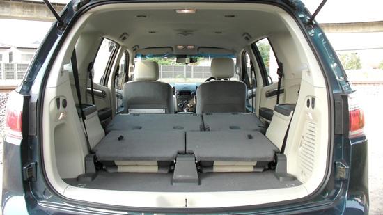 ทดสอบ Chevrolet Trailblazer 2.8 LT 2WD