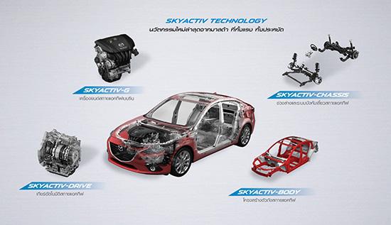 มาสด้าสกายแอคทีฟ,สกายแอคทีฟ,เทคโนโลยีสกายแอคทีฟ,SKYACTIV TECHNOLOGY,mazda CX-5,mazda 3,mazda SKYACTIV
