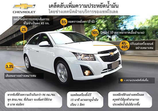 วิธีขับประหยัดน้ำมัน,เคล็ดลับขับประหยัดน้ำมัน,การดูแลรักษารถ,ไฟสัญญาณเตือนรูปเครื่องยนต์,วิธีขับรถให้ประหยัดน้ำมัน