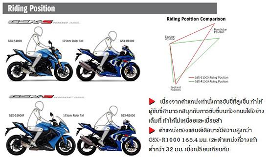 GSX-S1000,GSX-S1000F,GSX-S1000 ใหม่,GSX-S1000F ใหม่,สตรีทไบค์,รถจักรยานยนต์ซูซูกิ GSX-S1000,รถจักรยานยนต์ซูซูกิ GSX-S1000f,suzuki GSX-S1000,suzuki GSX-S1000F,suzuki GSX-S1000 ใหม่,suzuki GSX-S1000F ใหม่,บิ๊กไบค์รุ่นใหม่,บิ๊กไบค์ซูซูกิรุ่นใหม่,ราคา GSX-S1000