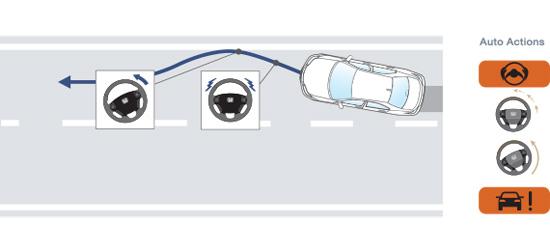 เทคโนโลยีความปลอดภัยอัจฉริยะ,Honda SENSING,New Honda Accord Hybrid,2016 Honda Accord Hybrid,Accord Hybrid ใหม่