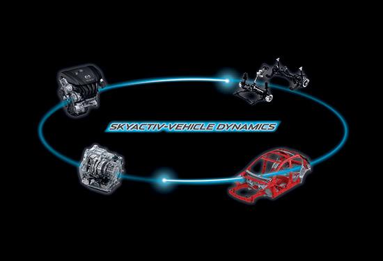 ALL-NEW MAZDA CX-5 ใหม่,ALL-NEW MAZDA CX-5,MAZDA CX-5 ใหม่,CX-5 ใหม่,MAZDA CX-5 2017,2017 MAZDA CX-5,CX-5 i-ACTIVSENSE,CX-5 SKYACTIV-VEHICLE DYNAMICS,SKYACTIV-VEHICLE DYNAMICS,ระบบ GVC ใน MAZDA CX-5 ใหม่,ราคา MAZDA CX-5 ใหม่,ราคามาสด้า CX-5 ใหม่,ราคา