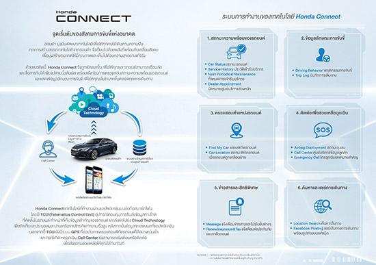 ฮอนด้า คอนเนค,Honda Connect Thai,Honda Connect,App Honda Connect,Honda Connect App,แอปพลิเคชัน Honda Connect