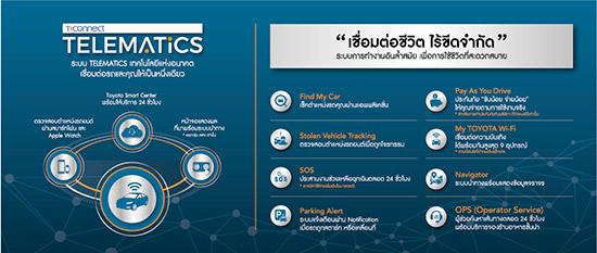 โคโรลล่า อัลติส 1.8S ใหม่,อัลติส 1.8S ใหม่, T-Connect Telematics,Toyota Altis 1.8S ใหม่,โคโรลล่า อัลติส 1.8V T-Connect Telematics,โคโรลล่า อัลติส 1.8V,Toyota Altis 1.8V ใหม่,ราคาโตโยต้า โคโรลล่า อัลติส 1.8S ใหม่,ราคาโตโยต้า โคโรลล่า อัลติส 1.8V ใหม่,