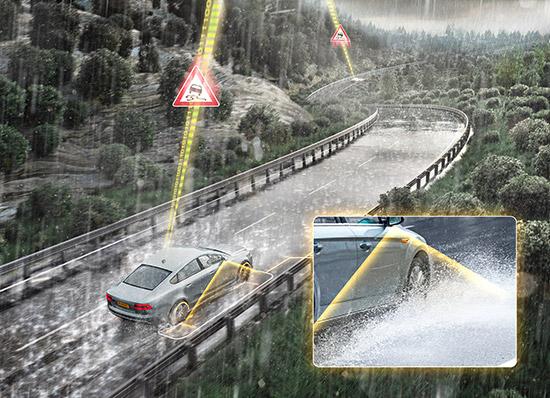 คอนติเนนทอล,ยางคอนติเนนทอล,รถเหินน้ำ,อาการรถเหินน้ำ,ยางรถยนต์,Aquaplaning