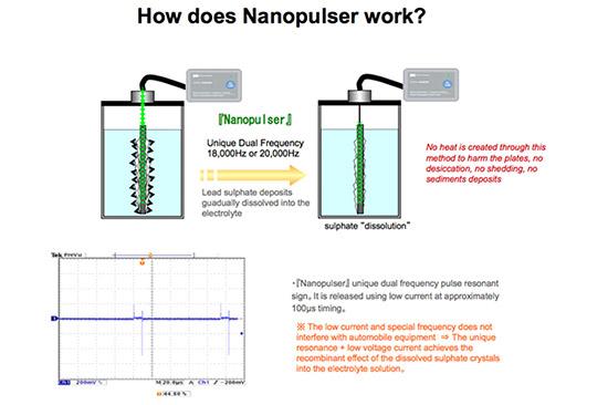 รีวิวกล่อง Nanopulser,NANOPULSER,กล่อง NANOPULSER,กล่องเพิ่มประสิทธิภาพแบตเตอรี่,NANOPULSER กล่องเพิ่มประสิทธิภาพแบตเตอรี่,กล่องฟื้นฟูแบตเตอรี่ Nanopulser,Nanopulser คือ,Nanopulser ใช้ดีไหม,กล่อง Nanopulser คือ,แบตเตอรี่,รีวิว Nanopulser,ทดลองใช้กล่อง Nanopulser,Nanopulser รีวิว