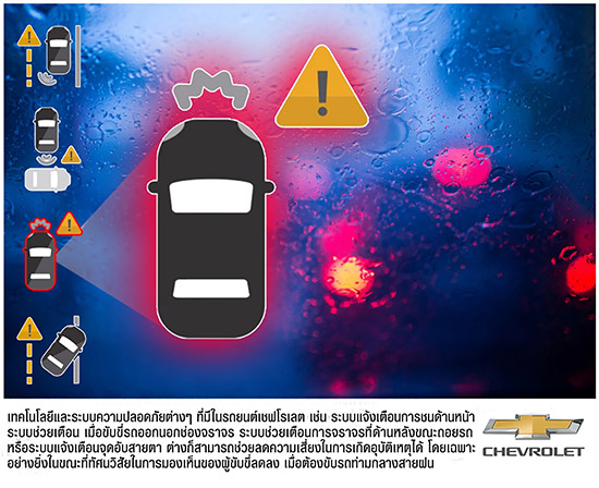 การขับขี่รถยนต์ในขณะฝนตก,ระบบความปลอดภัย,ขับรถหน้าฝน,ระบบช่วยเตือน เมื่อขับขี่รถออกนอกช่องจราจร,ระบบแจ้งเตือนการชนด้านหน้า,ระบบแจ้งเตือนจุดอับสายตา,ระบบช่วยการออกตัวขณะรถอยู่บนทางลาดชัน,ระบบควบคุมความเร็วอัตโนมัติ ขณะรถลงทางลาดชัน