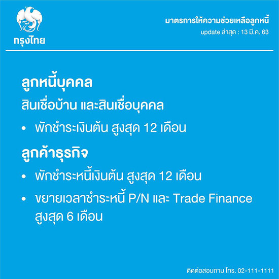 มาตรการให้ความช่วยเหลือลูกหนี้ของแต่ละสถาบันการเงิน,แบงก์ชาติ,มาตรการช่วยเหลือ,ลูกหนี้,สถาบันการเงิน,ภัยแล้ง,โคโรนา,COVID19,COVID,รวมมาตรการช่วยลูกหนี้จากทุกธนาคาร ฝ่าวิกฤต COVID-19