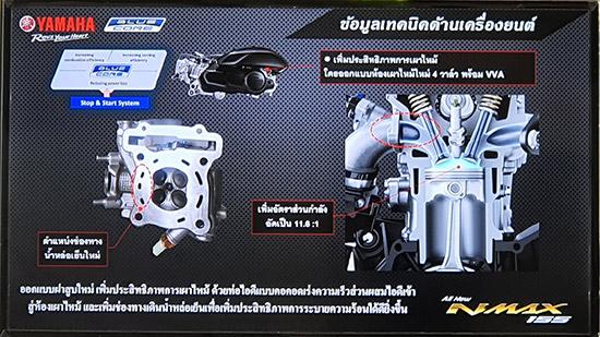 รีวิว All New Yamaha NMAX 155,รีวิว Yamaha NMAX 155 ใหม่,รีวิว NMAX 155 ใหม่,รีวิว Yamaha NMAX 2020,รีวิว NMAX 2020,ทดสอบ NMAX 2020,ทดสอบ Yamaha NMAX 2020,ทดสอบ Yamaha NMAX 155 ใหม่,test Yamaha NMAX 155 ใหม่,test NMAX 2020,test NMAX 155 ใหม่