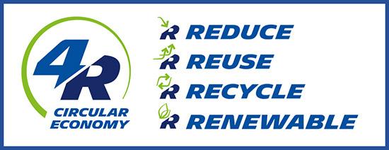 Michelin,Michelin Enviro,มิชลิน,เอ็นไวโร,เทคโนโลยีไพโรไลซิส,Pyrolysis,Recycle ยางรถยนต์