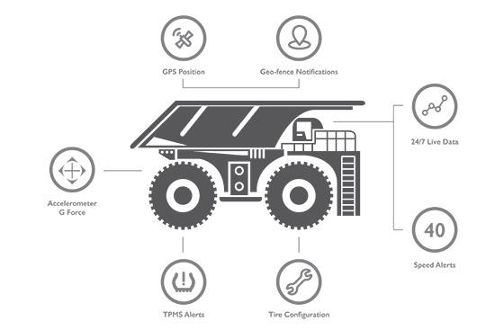 Bridgestone,iTrack,ไอแทรค โซลูชั่น,iTrack Solutions,Transense Technologies