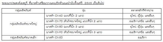 มาสด้า CX-50,mazda CX-50,mazda CX-50 2022,2022 mazda CX-50,CX-60,CX-70,CX-80,CX-90