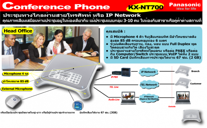 Conference Phone KX-NT700