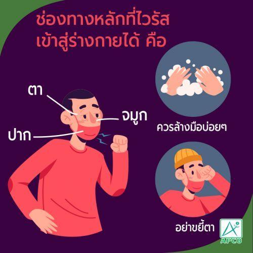 ติดเชื้อไวรัสได้ทาง ตา จมูก ปาก