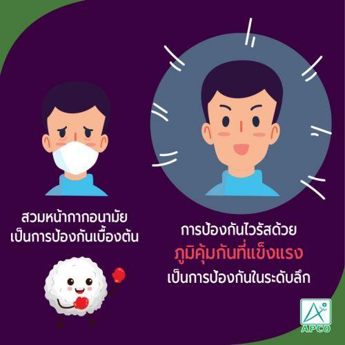 การป้องกันไวรัสCovid19