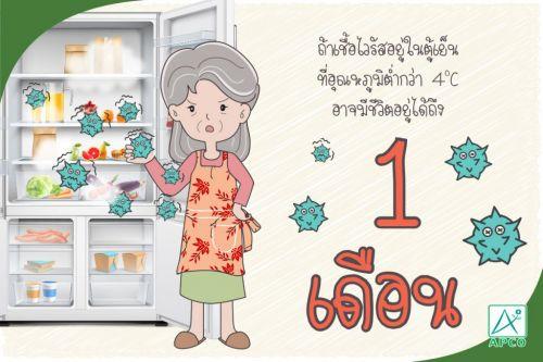 เชื้อไวรัสในตู้เย็น,covid19